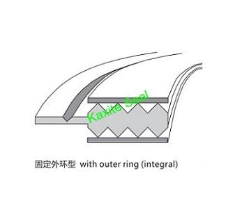 Βαλβίδα καμπρού φιλμ με ενσωματωμένο εξωτερικό δακτύλιο